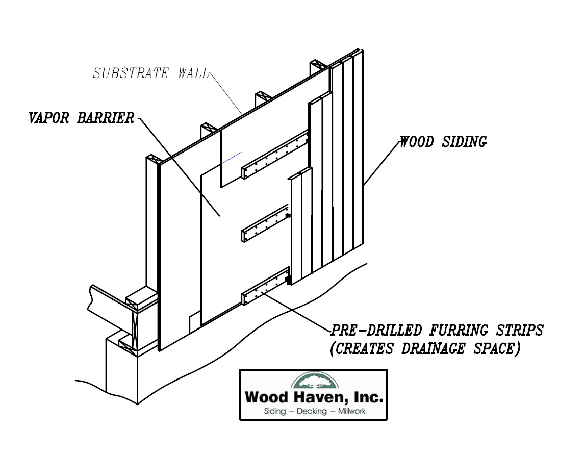 The Rainscreen Clip Wood Haven Inc Wood Haven Inc